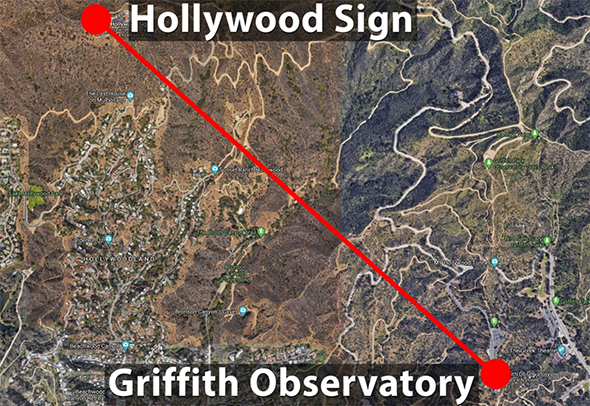 Distance to the Hollywood sign